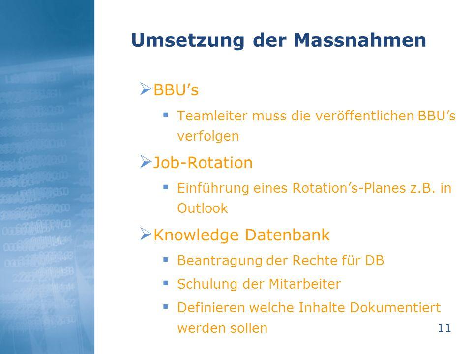 11 Umsetzung der Massnahmen BBUs Teamleiter muss die veröffentlichen BBUs verfolgen Job-Rotation Einführung eines Rotations-Planes z.B. in Outlook Kno