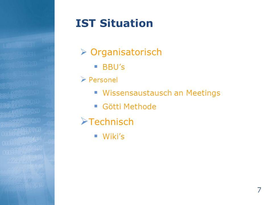 7 IST Situation Organisatorisch BBUs Personel Wissensaustausch an Meetings Götti Methode Technisch Wikis