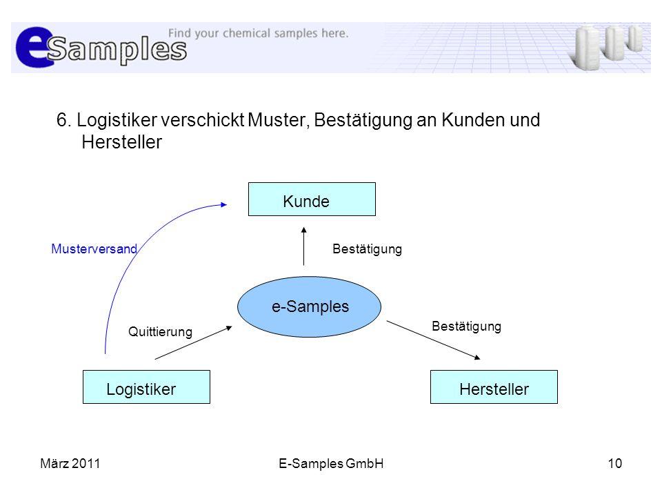 März 2011E-Samples GmbH10 6. Logistiker verschickt Muster, Bestätigung an Kunden und Hersteller Kunde HerstellerLogistiker e-Samples BestätigungMuster