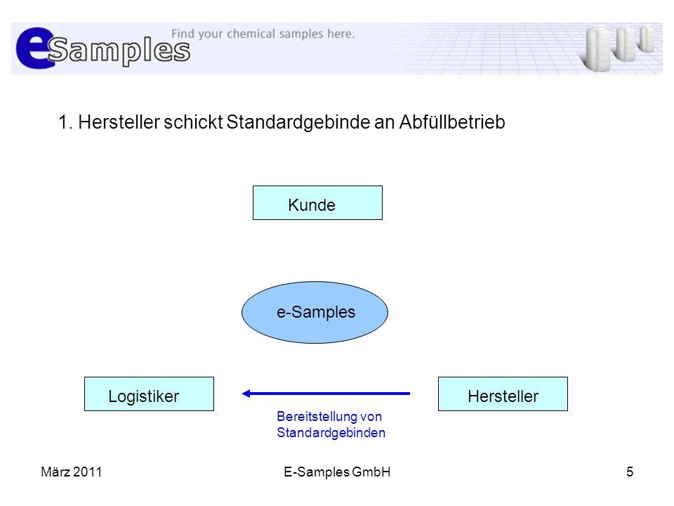 März 2011E-Samples GmbH5 1. Hersteller schickt Standardgebinde an Abfüllbetrieb Kunde HerstellerLogistiker e-Samples Bereitstellung von Standardgebind