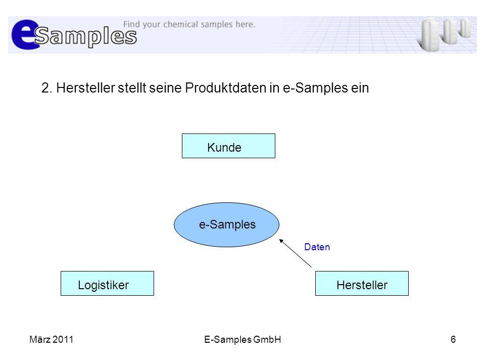 März 2011E-Samples GmbH6 2. Hersteller stellt seine Produktdaten in e-Samples ein Kunde HerstellerLogistiker e-Samples Daten