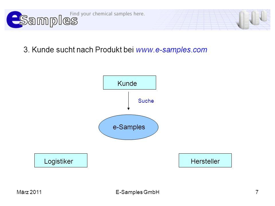 März 2011E-Samples GmbH7 3. Kunde sucht nach Produkt bei www.e-samples.com Kunde HerstellerLogistiker e-Samples Suche