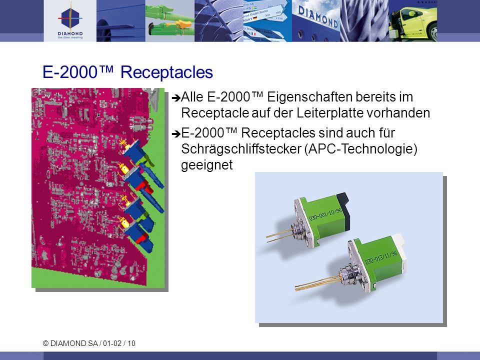 © DIAMOND SA / 01-02 / 10 Alle E-2000 Eigenschaften bereits im Receptacle auf der Leiterplatte vorhanden E-2000 Receptacles sind auch für Schrägschlif