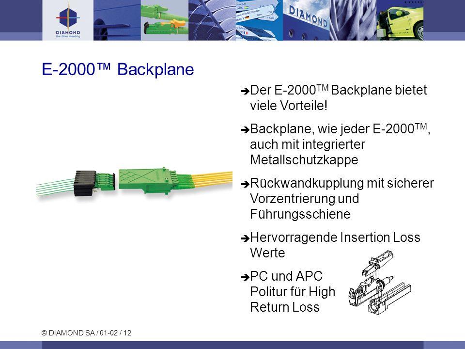 © DIAMOND SA / 01-02 / 12 Der E-2000 TM Backplane bietet viele Vorteile! Backplane, wie jeder E-2000 TM, auch mit integrierter Metallschutzkappe Rückw