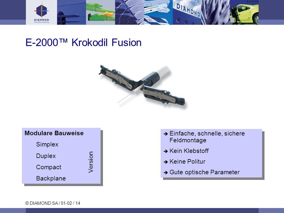 © DIAMOND SA / 01-02 / 14 Einfache, schnelle, sichere Feldmontage Kein Klebstoff Keine Politur Gute optische Parameter Einfache, schnelle, sichere Fel