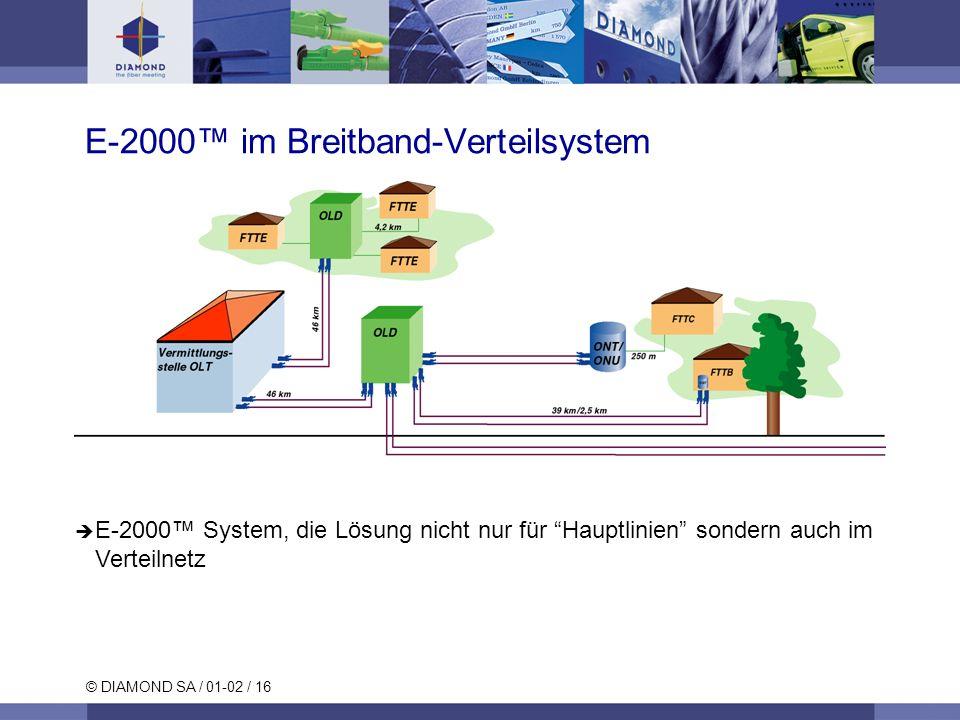 © DIAMOND SA / 01-02 / 16 E-2000 System, die Lösung nicht nur für Hauptlinien sondern auch im Verteilnetz E-2000 im Breitband-Verteilsystem