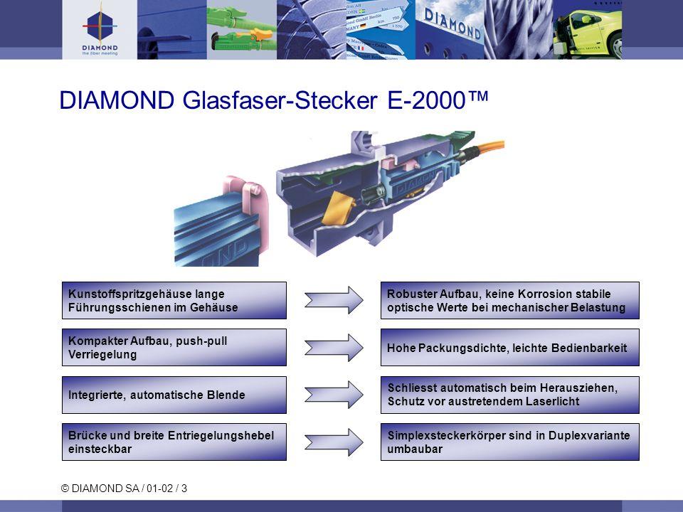© DIAMOND SA / 01-02 / 3 Brücke und breite Entriegelungshebel einsteckbar Integrierte, automatische Blende Kompakter Aufbau, push-pull Verriegelung Si