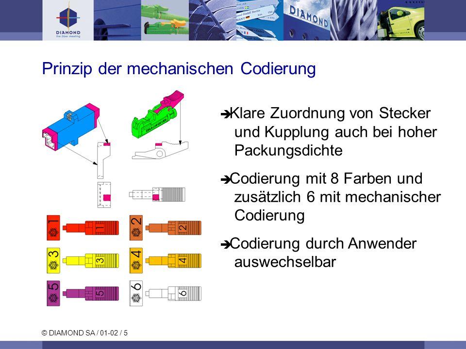 © DIAMOND SA / 01-02 / 5 Klare Zuordnung von Stecker und Kupplung auch bei hoher Packungsdichte Codierung mit 8 Farben und zusätzlich 6 mit mechanisch