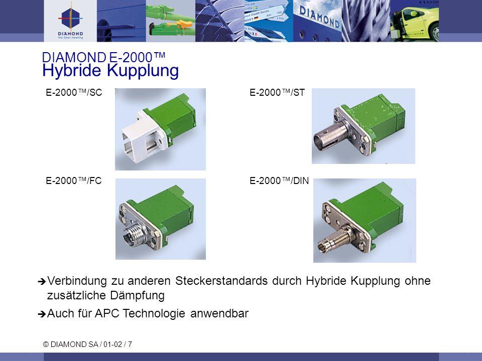 © DIAMOND SA / 01-02 / 7 Verbindung zu anderen Steckerstandards durch Hybride Kupplung ohne zusätzliche Dämpfung Auch für APC Technologie anwendbar E-