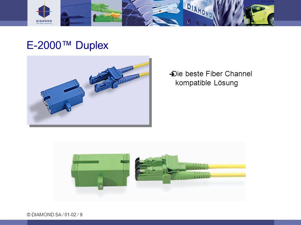 © DIAMOND SA / 01-02 / 10 Alle E-2000 Eigenschaften bereits im Receptacle auf der Leiterplatte vorhanden E-2000 Receptacles sind auch für Schrägschliffstecker (APC-Technologie) geeignet E-2000 Receptacles