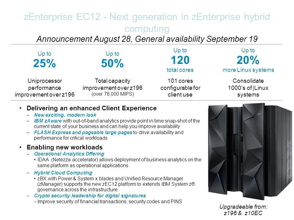 zEnterprise EC12 - Next generation in zEnterprise hybrid computing Announcement August 28, General availability September 19 Up to 25% Up to 50% Up to