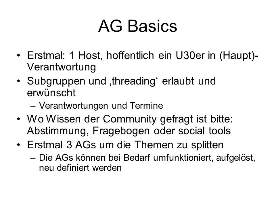 AG Basics Erstmal: 1 Host, hoffentlich ein U30er in (Haupt)- Verantwortung Subgruppen und threading erlaubt und erwünscht –Verantwortungen und Termine