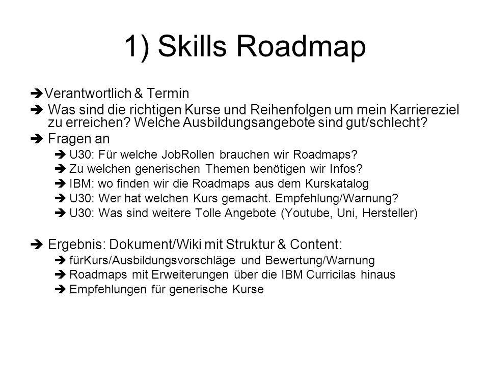 1) Skills Roadmap Verantwortlich & Termin Was sind die richtigen Kurse und Reihenfolgen um mein Karriereziel zu erreichen? Welche Ausbildungsangebote