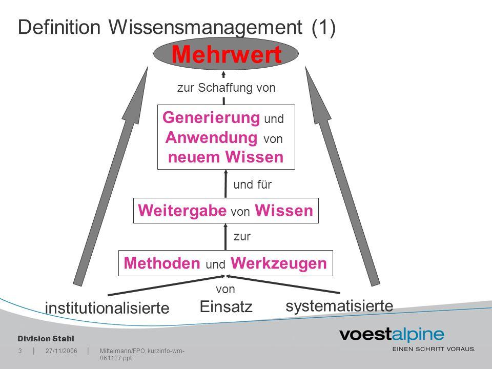 || Division Stahl 327/11/2006Mittelmann/FPO, kurzinfo-wm- 061127.ppt Definition Wissensmanagement (1) Mehrwert Generierung und Anwendung von neuem Wis