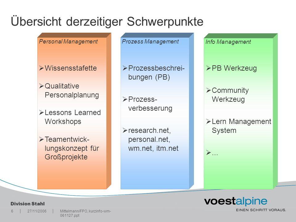|| Division Stahl 627/11/2006Mittelmann/FPO, kurzinfo-wm- 061127.ppt Übersicht derzeitiger Schwerpunkte Personal ManagementProzess Management Info Man