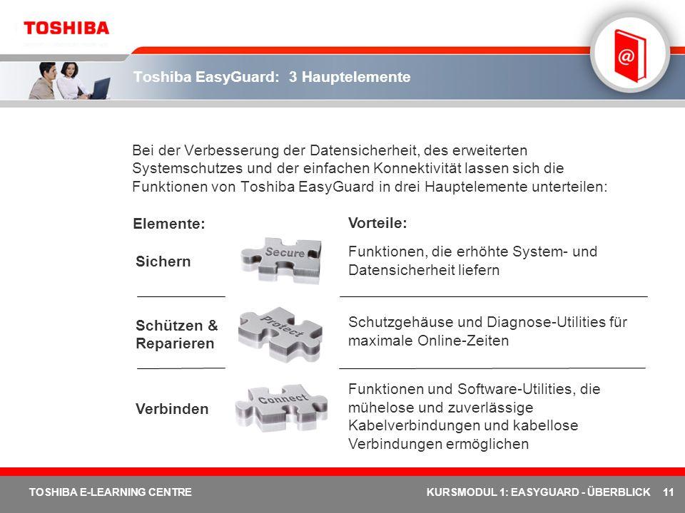 11 TOSHIBA E-LEARNING CENTREKURSMODUL 1: EASYGUARD - ÜBERBLICK Toshiba EasyGuard: 3 Hauptelemente Bei der Verbesserung der Datensicherheit, des erweit