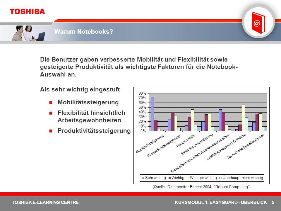 5 TOSHIBA E-LEARNING CENTREKURSMODUL 1: EASYGUARD - ÜBERBLICK Warum Notebooks? Die Benutzer gaben verbesserte Mobilität und Flexibilität sowie gesteig