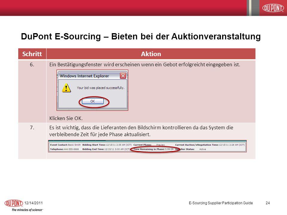 DuPont E-Sourcing – Bieten bei der Auktionveranstaltung 12/14/2011 E-Sourcing Supplier Participation Guide 24 SchrittAktion 6.Ein Bestätigungsfenster