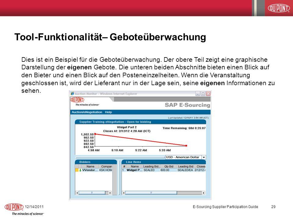 Tool-Funktionalität– Geboteüberwachung Dies ist ein Beispiel für die Geboteüberwachung. Der obere Teil zeigt eine graphische Darstellung der eigenen G