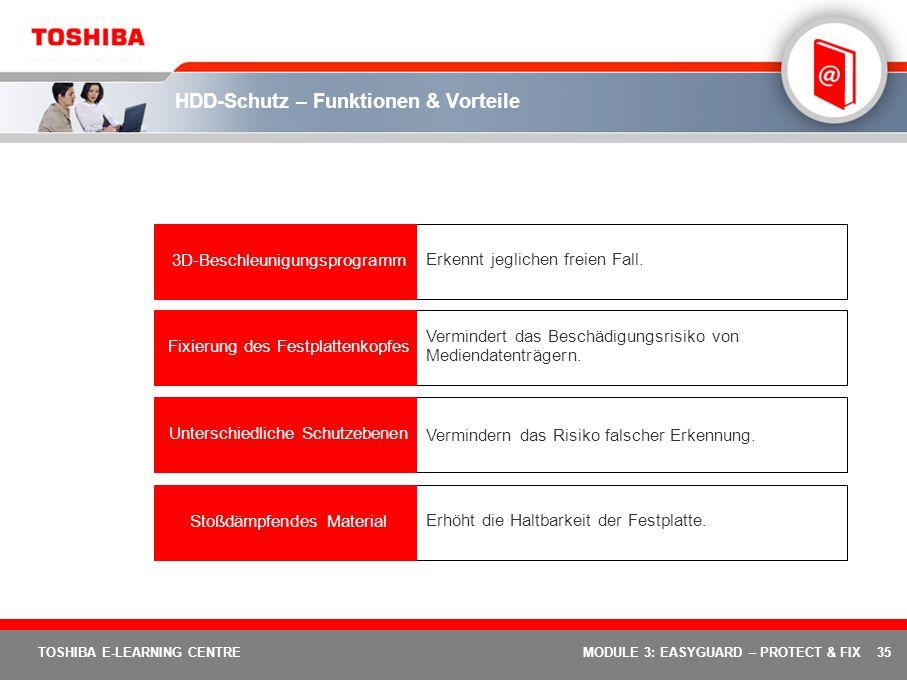 35 TOSHIBA E-LEARNING CENTREMODULE 3: EASYGUARD – PROTECT & FIX HDD-Schutz – Funktionen & Vorteile Erhöht die Haltbarkeit der Festplatte.Stoßdämpfende