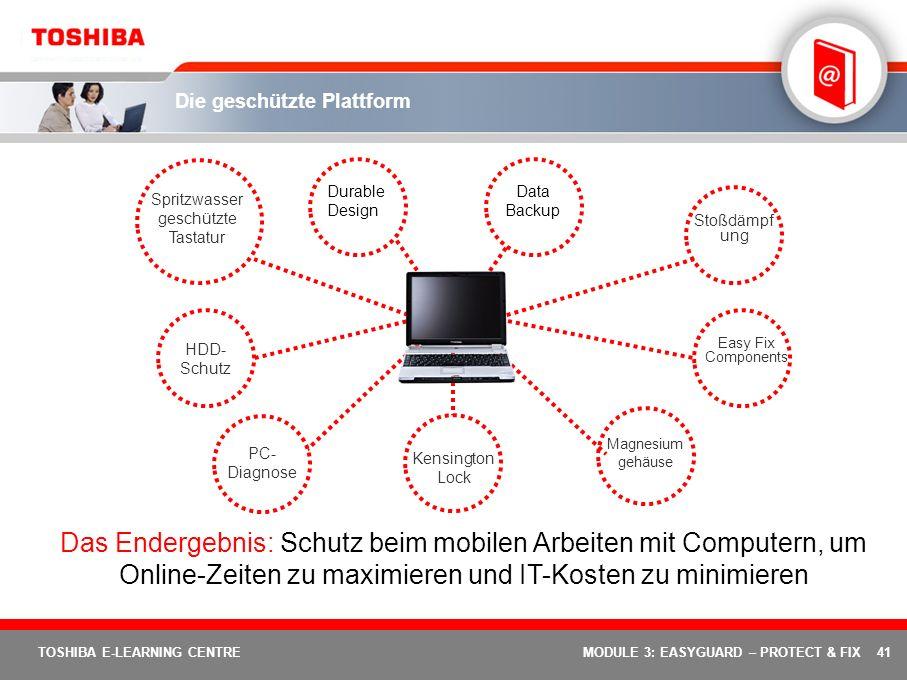 41 TOSHIBA E-LEARNING CENTREMODULE 3: EASYGUARD – PROTECT & FIX Die geschützte Plattform Spritzwasser geschützte Tastatur Stoßdämpf ung Easy Fix Compo