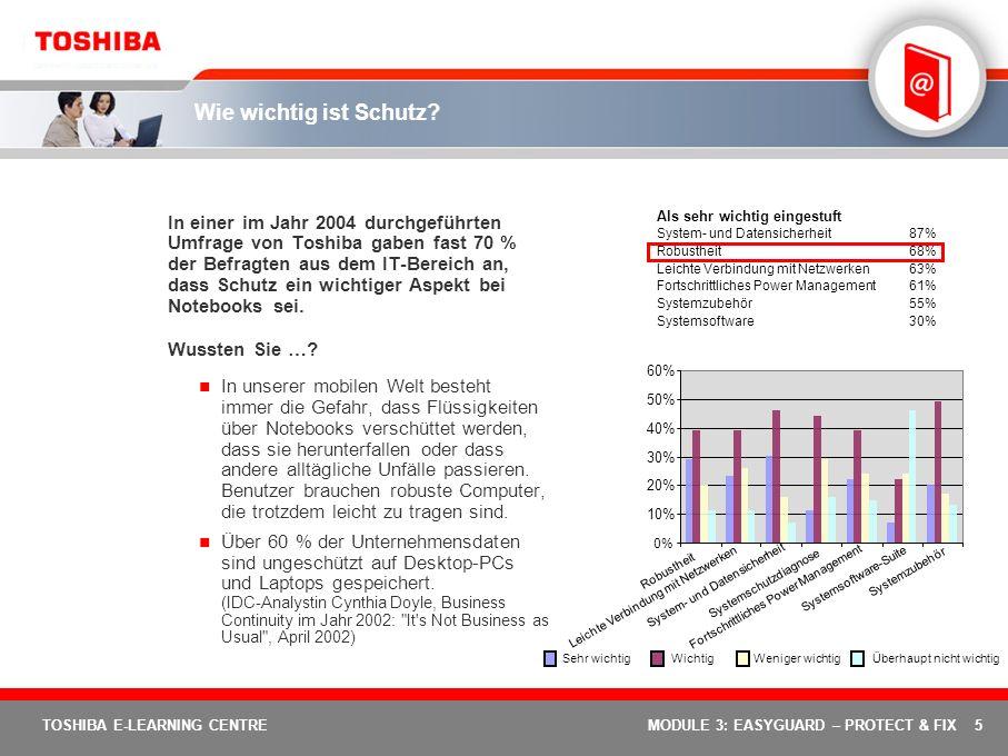 5 TOSHIBA E-LEARNING CENTREMODULE 3: EASYGUARD – PROTECT & FIX Wie wichtig ist Schutz? In einer im Jahr 2004 durchgeführten Umfrage von Toshiba gaben