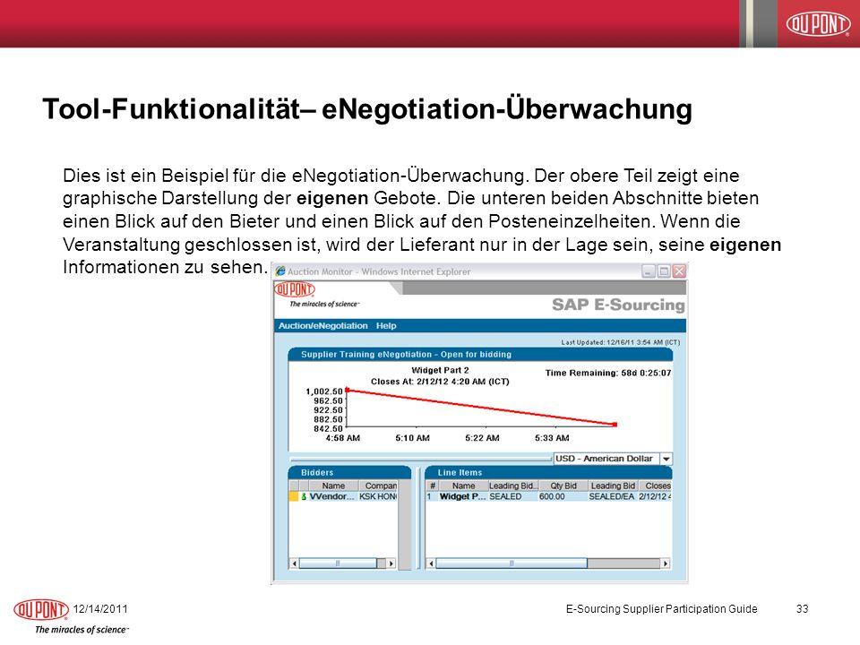 Tool-Funktionalität– eNegotiation-Überwachung Dies ist ein Beispiel für die eNegotiation-Überwachung. Der obere Teil zeigt eine graphische Darstellung