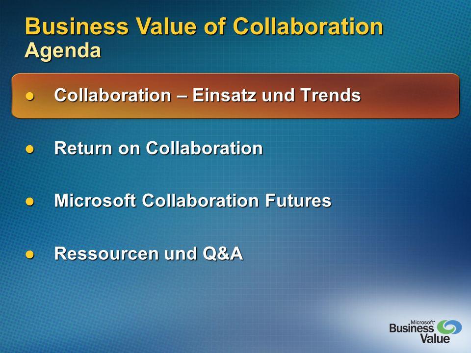 Collaboration – Einsatz und Trends Collaboration – Einsatz und Trends Return on Collaboration Return on Collaboration Microsoft Collaboration Futures