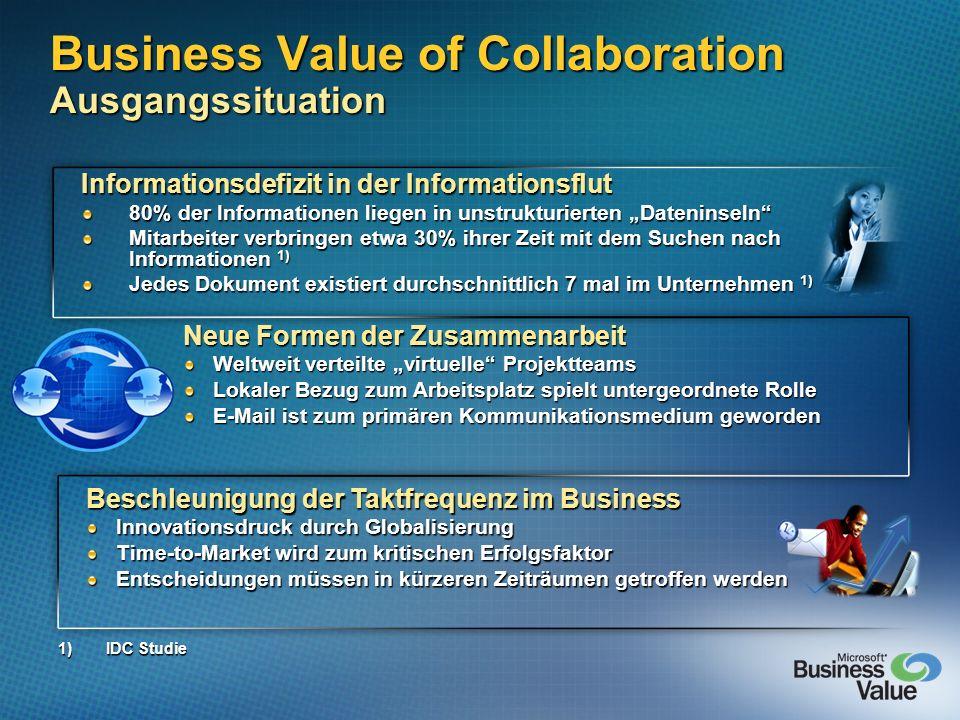 Business Value of Collaboration Ausgangssituation Informationsdefizit in der Informationsflut 80% der Informationen liegen in unstrukturierten Datenin