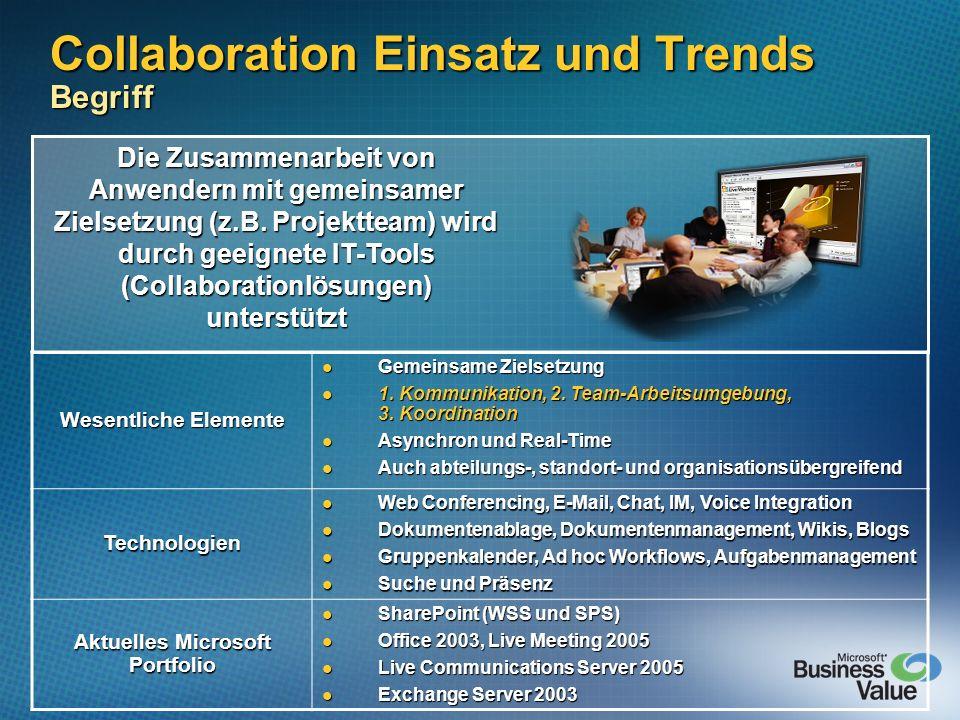 Collaboration Einsatz und Trends Begriff Wesentliche Elemente Gemeinsame Zielsetzung Gemeinsame Zielsetzung 1. Kommunikation, 2. Team-Arbeitsumgebung,