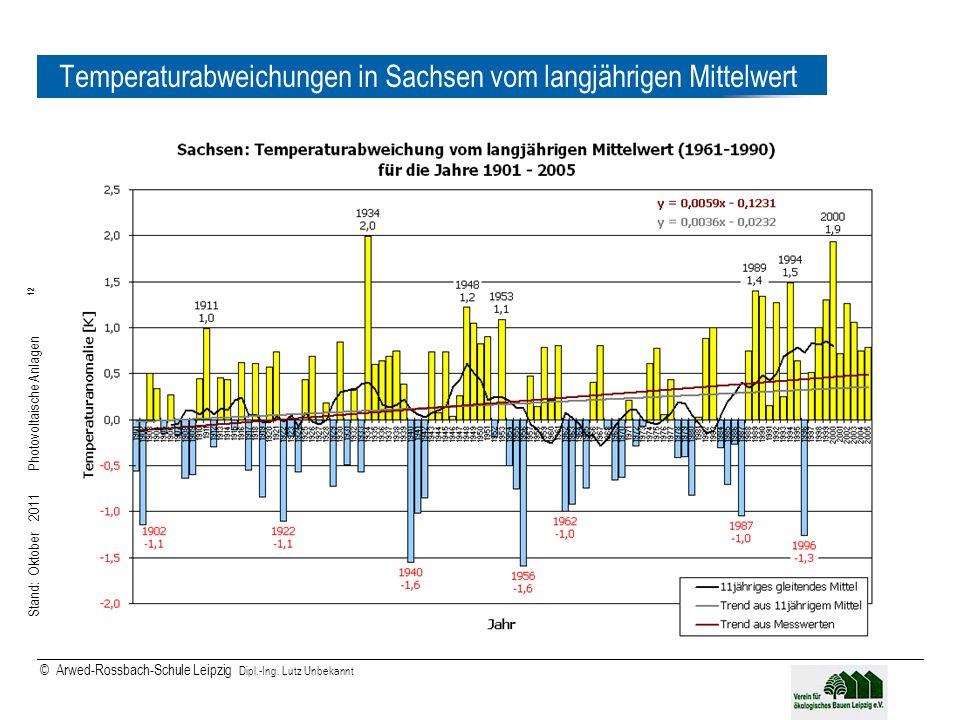 Stand: Oktober 2011 Photovoltaische Anlagen 12 © Arwed-Rossbach-Schule Leipzig Dipl.-Ing. Lutz Unbekannt 12 Temperaturabweichungen in Sachsen vom lang
