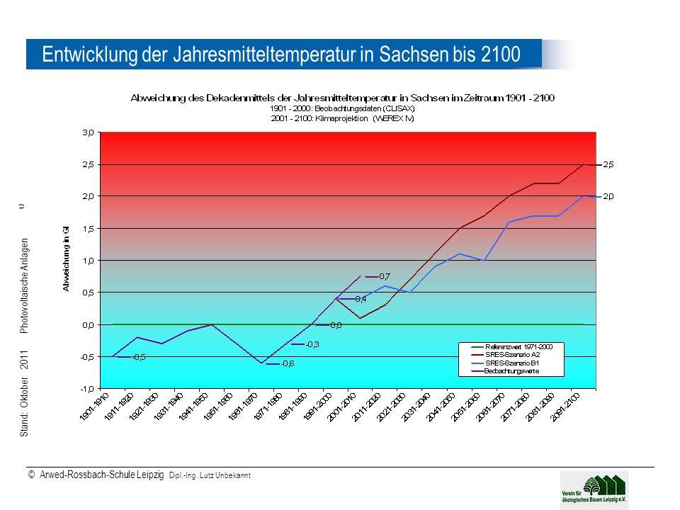 Stand: Oktober 2011 Photovoltaische Anlagen 17 © Arwed-Rossbach-Schule Leipzig Dipl.-Ing. Lutz Unbekannt 17 Entwicklung der Jahresmitteltemperatur in
