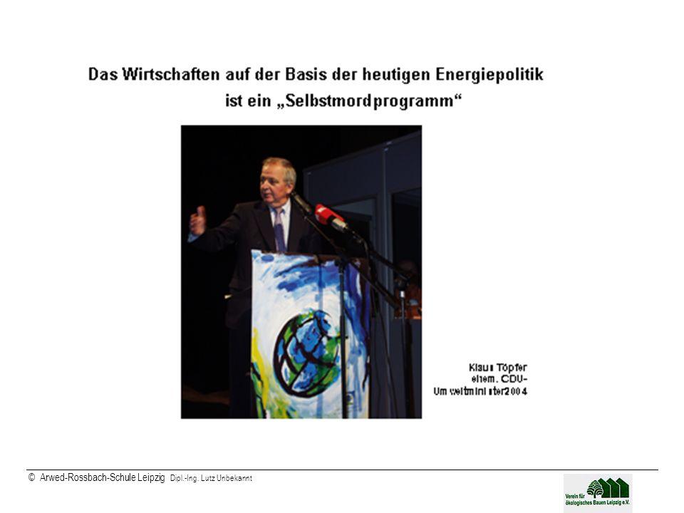 Stand: Oktober 2011 Photovoltaische Anlagen 24 © Arwed-Rossbach-Schule Leipzig Dipl.-Ing. Lutz Unbekannt 24