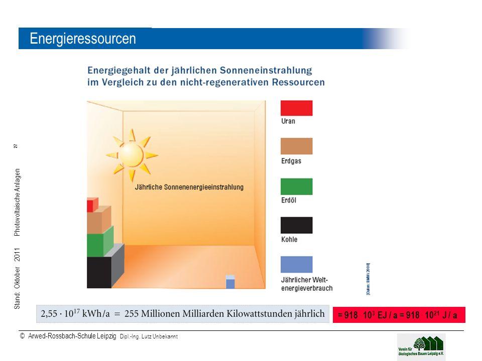 Stand: Oktober 2011 Photovoltaische Anlagen 27 © Arwed-Rossbach-Schule Leipzig Dipl.-Ing. Lutz Unbekannt 27 Energieressourcen = 918. 10 3 EJ / a = 918