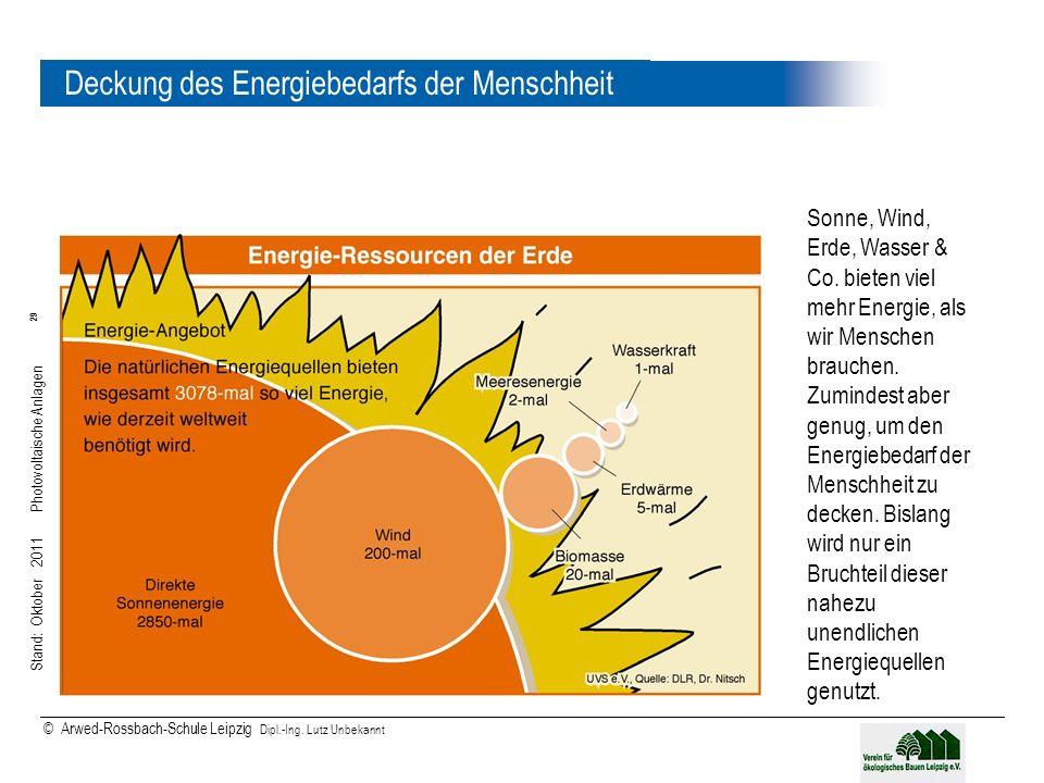 Stand: Oktober 2011 Photovoltaische Anlagen 29 © Arwed-Rossbach-Schule Leipzig Dipl.-Ing. Lutz Unbekannt 29 Deckung des Energiebedarfs der Menschheit