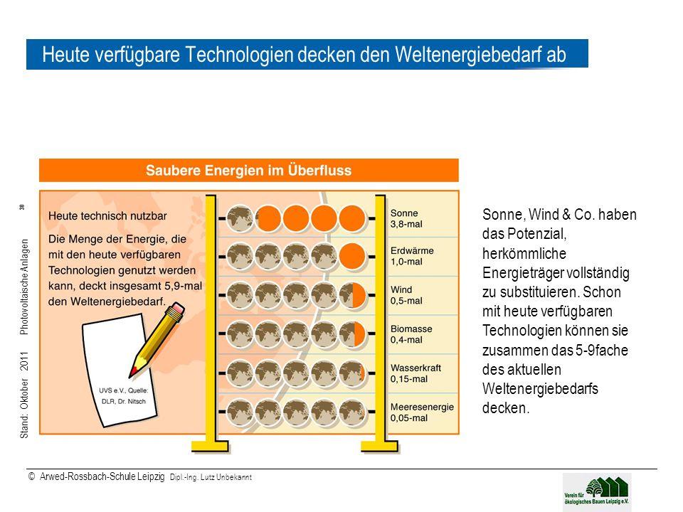 Stand: Oktober 2011 Photovoltaische Anlagen 30 © Arwed-Rossbach-Schule Leipzig Dipl.-Ing. Lutz Unbekannt 30 Heute verfügbare Technologien decken den W