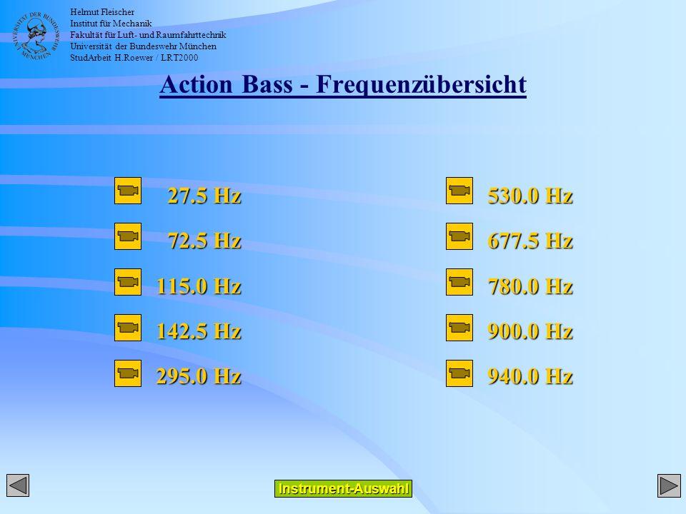Helmut Fleischer Institut für Mechanik Fakultät für Luft- und Raumfahrttechnik Universität der Bundeswehr München StudArbeit H.Roewer / LRT2000 Action Bass - Frequenzübersicht Instrument-Auswahl 27.5 Hz 27.5 Hz 72.5 Hz 72.5 Hz 115.0 Hz 142.5 Hz 295.0 Hz 530.0 Hz 677.5 Hz 780.0 Hz 900.0 Hz 940.0 Hz