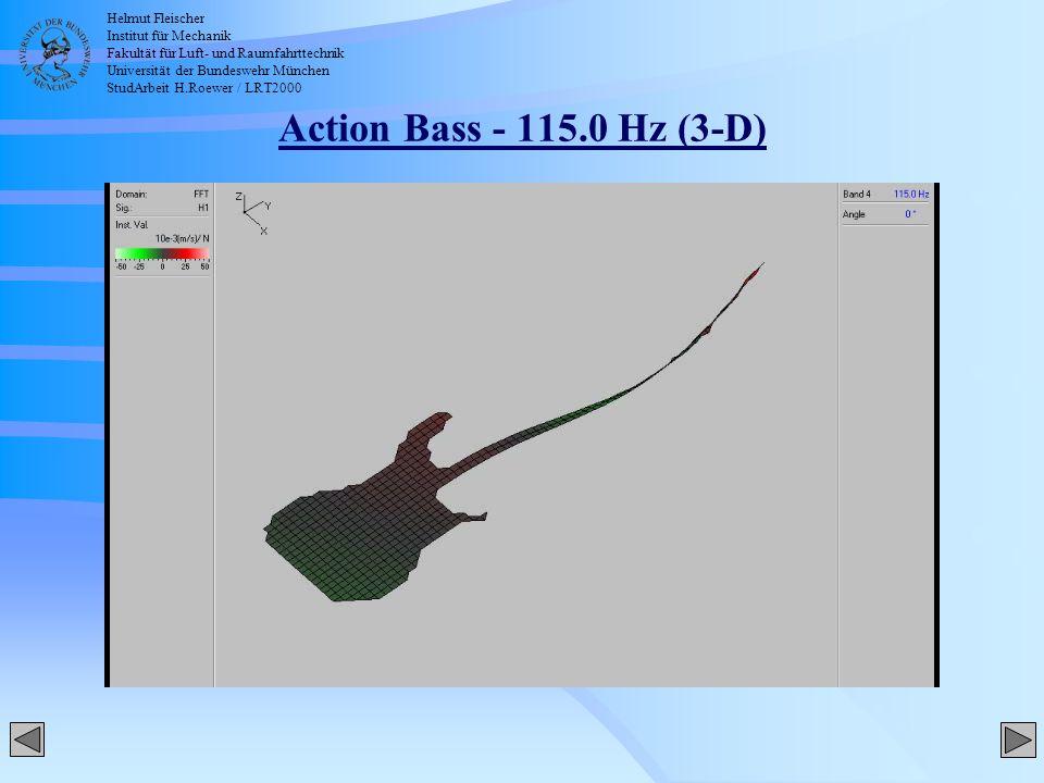 Helmut Fleischer Institut für Mechanik Fakultät für Luft- und Raumfahrttechnik Universität der Bundeswehr München StudArbeit H.Roewer / LRT2000 Action Bass - 115.0 Hz (3-D)