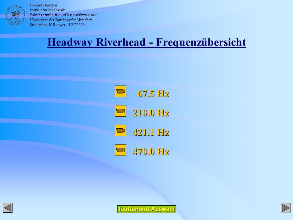 Helmut Fleischer Institut für Mechanik Fakultät für Luft- und Raumfahrttechnik Universität der Bundeswehr München StudArbeit H.Roewer / LRT2000 Headway Riverhead - Frequenzübersicht 67.5 Hz 67.5 Hz 210.0 Hz 421.1 Hz 470.0 Hz Instrument-Auswahl