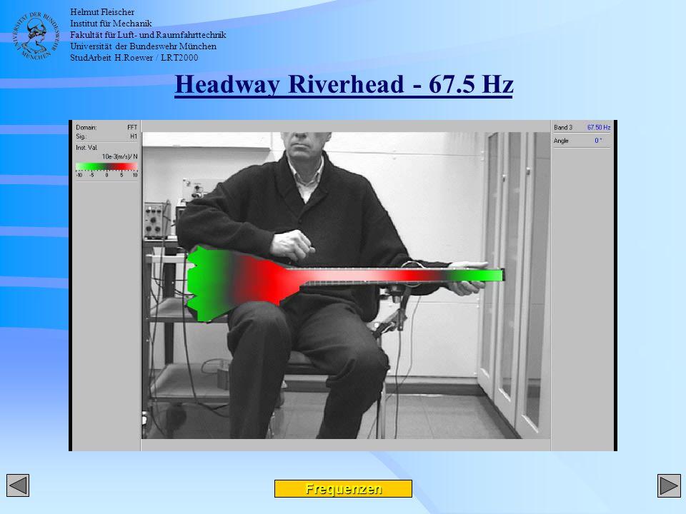 Helmut Fleischer Institut für Mechanik Fakultät für Luft- und Raumfahrttechnik Universität der Bundeswehr München StudArbeit H.Roewer / LRT2000 Headway Riverhead - 67.5 Hz Frequenzen