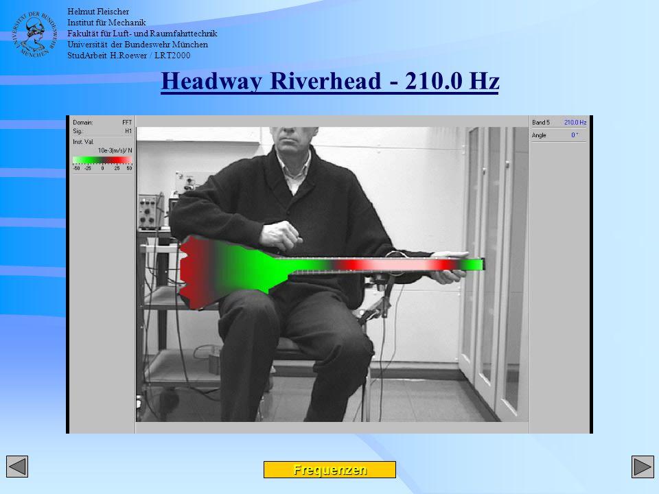Helmut Fleischer Institut für Mechanik Fakultät für Luft- und Raumfahrttechnik Universität der Bundeswehr München StudArbeit H.Roewer / LRT2000 Headway Riverhead - 210.0 Hz Frequenzen