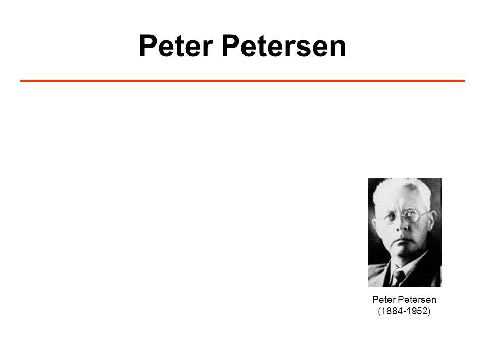 2 Peter Petersen – Bedeutung I 1927 - Der kleine Jenaplan als Teil der internationalen Erneuerung / Fassung nach 1945 1937 - Die Führungslehre des Unterrichts Im Hintergrund Allgemeine Erziehungswissenschaft I (1924) u.