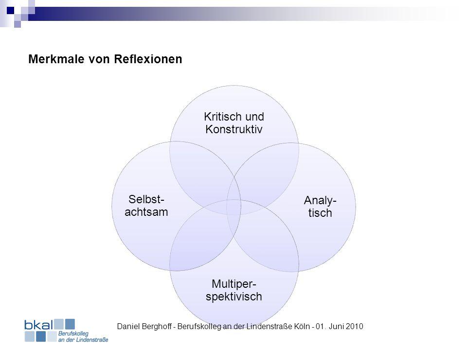 Merkmale von Reflexionen Kritisch und Konstruktiv Analy- tisch Multiper- spektivisch Selbst- achtsam Daniel Berghoff - Berufskolleg an der Lindenstraß