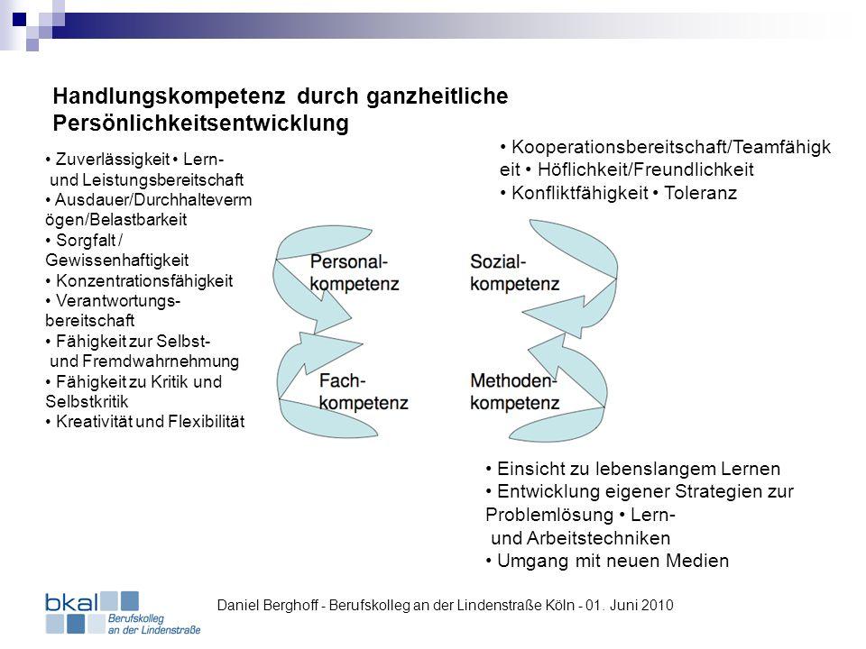 Merkmale von Reflexionen Kritisch und Konstruktiv Analy- tisch Multiper- spektivisch Selbst- achtsam Daniel Berghoff - Berufskolleg an der Lindenstraße Köln - 01.