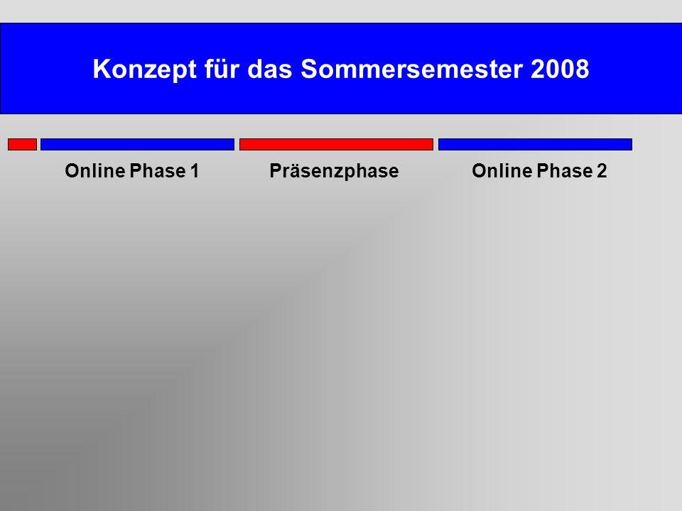 Konzept für das Sommersemester 2008 Online Phase 1Online Phase 2Präsenzphase