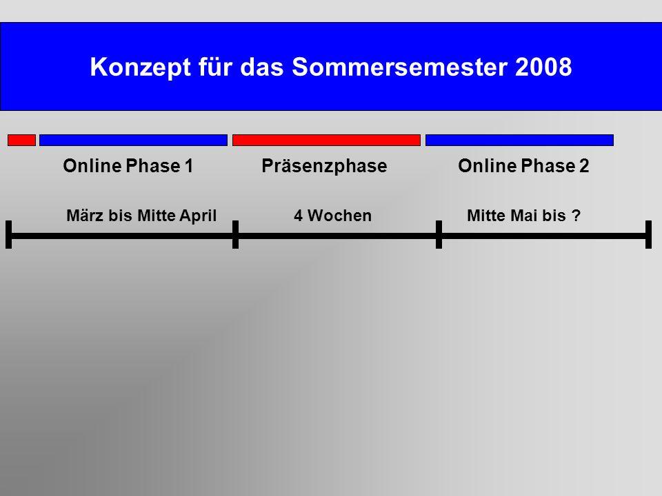 Konzept für das Sommersemester 2008 Online Phase 1Online Phase 2Präsenzphase März bis Mitte April4 WochenMitte Mai bis ?