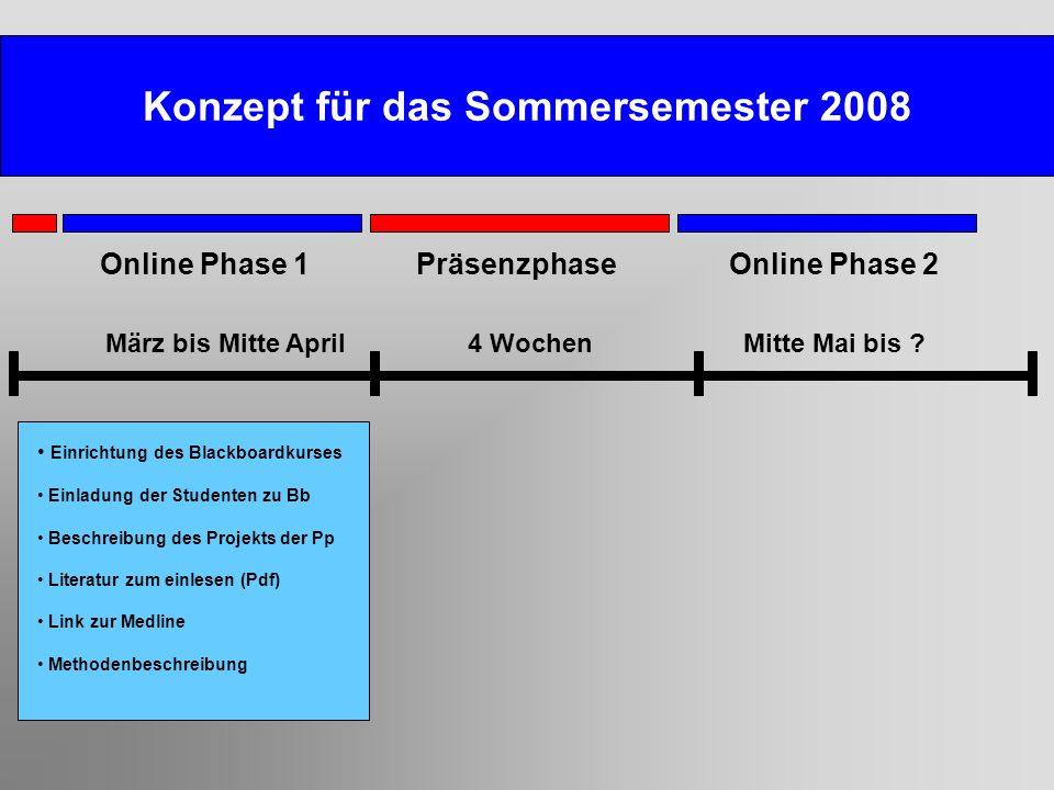 Konzept für das Sommersemester 2008 Online Phase 1Online Phase 2Präsenzphase März bis Mitte April4 WochenMitte Mai bis .