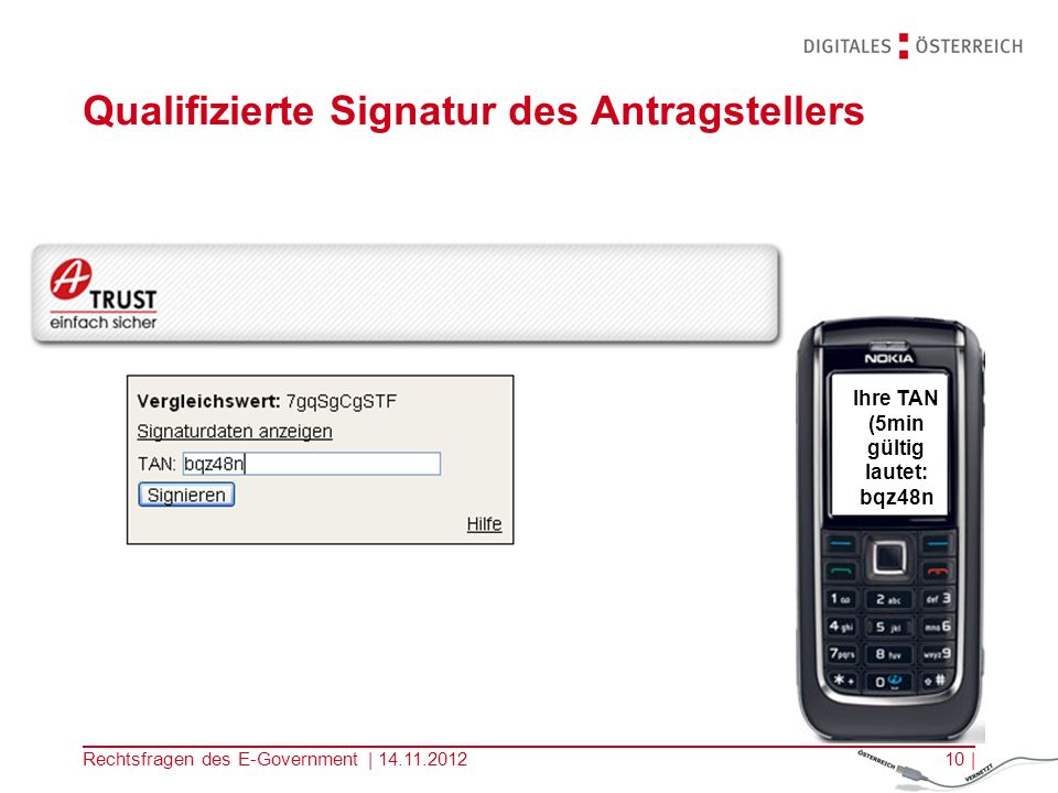 Rechtsfragen des E-Government | 14.11.20129 | Identifikation via Handy-Signatur