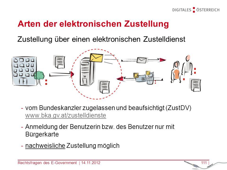 Rechtsfragen des E-Government | 14.11.2012110 | Arten der elektronischen Zustellung Unmittelbare elektronische Ausfolgung -Zustellung innerhalb derselben Session wie Anmeldung (vgl.