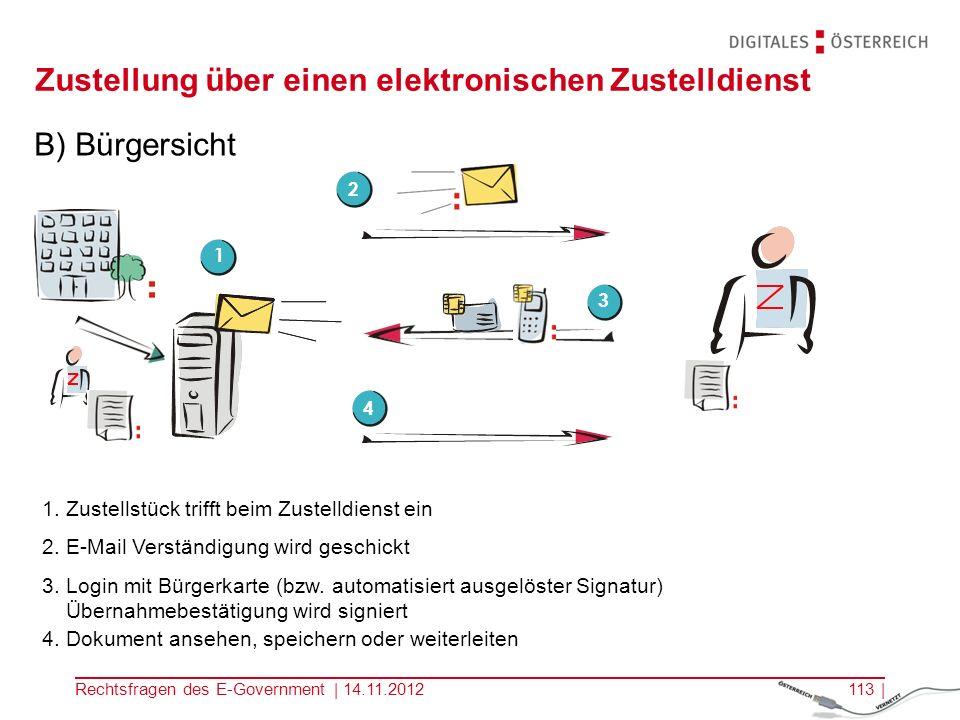 Rechtsfragen des E-Government | 14.11.2012112 | Zustellung über einen elektronischen Zustelldienst A) Behördensicht Zustell- dienst A Zustell- dienst B Zustell- dienst C Zustellkopf 1 1.